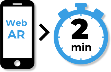 webAR engagement, 50% of users spend 2 minutes with WebAR applications